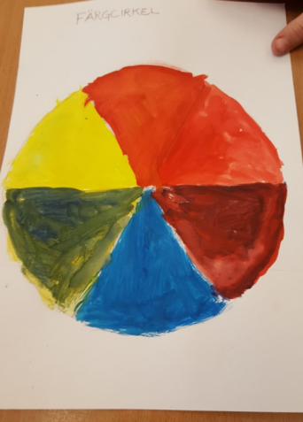 fargcirkel-1