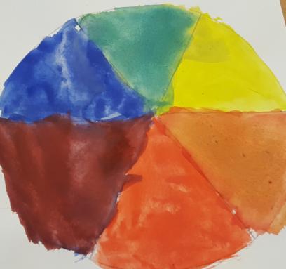 fargcirkel3